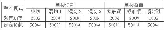 安徽英特多功能高频电刀产品参数