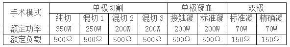 安徽英特高频电刀产品参数